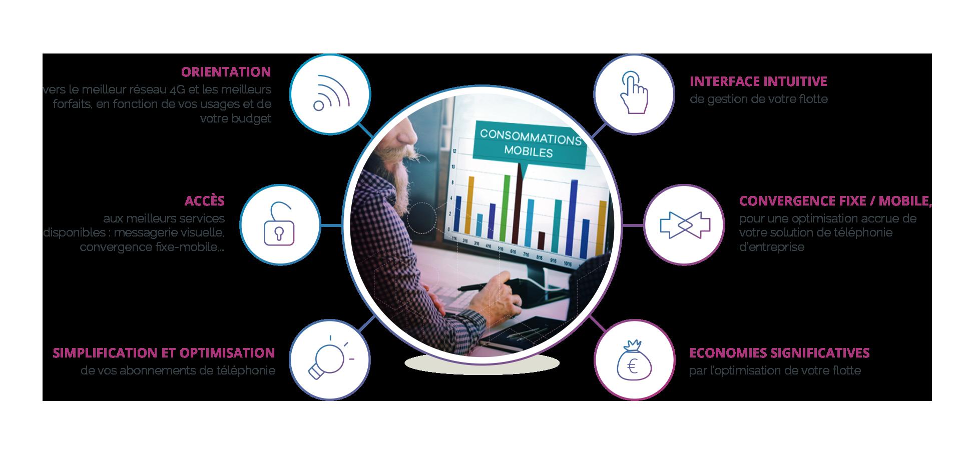 solution-offres-mobiless-ocea-telecom2